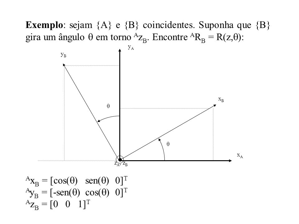 AyB = [-sen() cos() 0]T AzB = [0 0 1]T